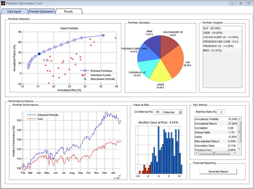 Courtage en énergie et gestion des risques