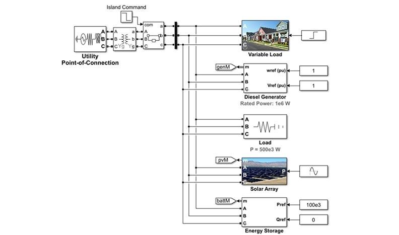 Conception de systèmes micro-réseaux