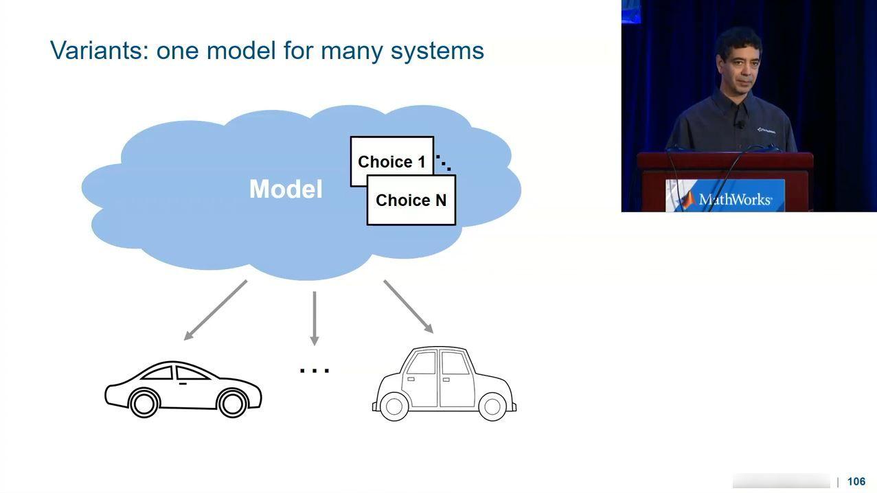 Cette vidéo récapitule les principales fonctionnalités de Simulink pour la conception, la configuration et la gestion de systèmes variants.