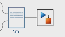 Learn how to create a Simulink block using C/C++ code and a MATLAB class derived from the matlab.System class.