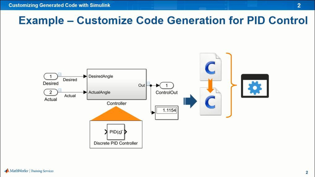 Learn how to customize the code generated from Simulink models to balance various design considerations.