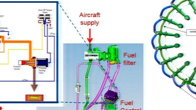 """The development of """"fueldraulic"""" models traditionally required the combination of complex mathematical formulae, but new tools and processes are significantly improving dynamic modelling capabilities."""