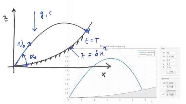 Integrated Curricula with MATLAB and Simulink presents best practices on incorporating technical computing, modeling, and simulation with MATLAB and Simulink in engineering curricula.