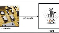 Program a LEGO Mindstorms NXT robot using Stateflow and Simulink.