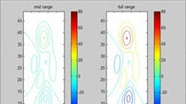 I love getting short, concise questions from fellow MATLAB users. One that I got recently looked like this: I have some data that I want to plot with contourf using a colormap that spans from 0 to 1, but with everything I have tried the range keeps r