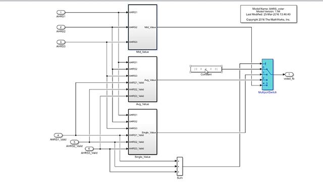 Perform simulation and model coverage analysis to verify models, in compliance with DO-178C and DO-331, using Simulink Test and Simulink Coverage.