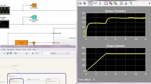 Review recap on how Model-Based Design with Simulink is used for virtual commissioning of a web tension controller.